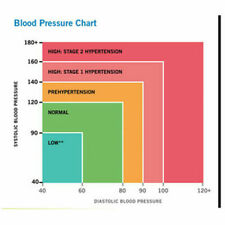 14patch High Blood Pressure Plaster Herbal Hypertension Blood Patch Clean V W6B0