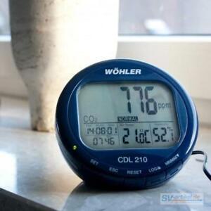 CO2-Messgerät, Raumluftwächter, CO2-Ampel mit Datenlogger
