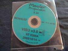 Renault Master Propulsion x24 Atelier Manuel électrique schémas