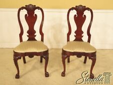 L25546DE: Pair KINDEL Winterthur Collection Claw Foot Dining Room Side Chairs
