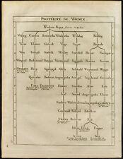 1749 - Gravure généalogie du roi Odin : postérité de Woden. Angleterre