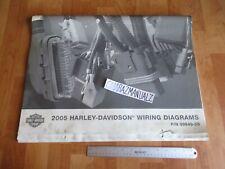 2005 Harley Davidson Wiring Diagrams Manual