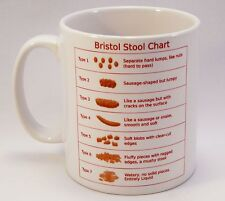 BRISTOL STOOL CHART, Personalised Mug Coffee Cup Nurse Carer HCA Birthday Gift