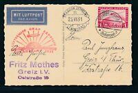 "ZEPPELINPOST 1931, Si. 119 E, ""Polarfahrt"" mit guter Frankatur!! Sieger 375,--!!"