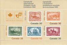 ERROR Variety = RING in the Maple Leaf = S/S Canada 1982 #913a MNH [ec87]