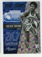 2015-16 Julius Erving 88/99 Panini Prestige #15 Stat Stars Virginia
