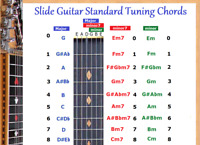 SLIDE GUITAR STANDARD TUNING CHORD CHART FOR 6 STRING LAP STEEL DOBRO GUITAR