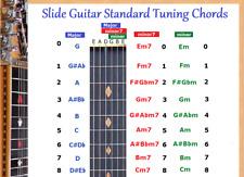 SLIDE GUITAR STANDARD TUNING CHORD CHART FOR 6 STRING LAP STEEL DOBRO GUITAR