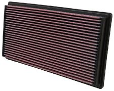 Volvo C70 1997-2005 Mk I Mann Air Filter Filtration System Replacement