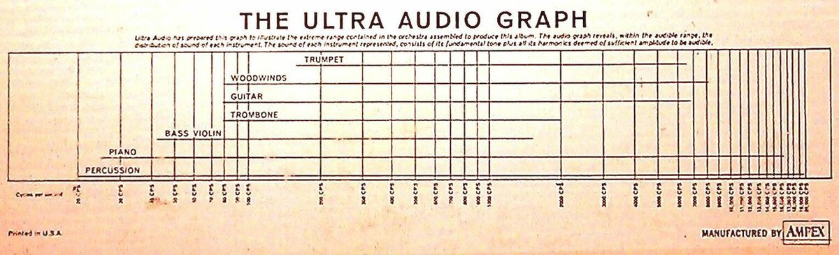 Northwest Record & Tape