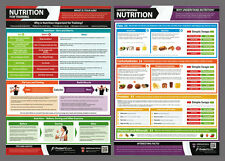 NUTRITION FOR FITNESS Professional Gym Health Club PosterFit Poster w/QR Code