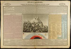 1837 - Geology: engraving Old Volcano,Mountain,Paleontology,Dinosaur