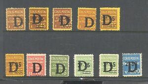 FRANCE ,  COLIS POSTALE , RAILWAY stamps mounted mint. D overprints
