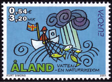 Aland 2001 Europa, Water Resources, Fishing, UNM / MNH