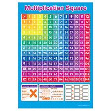 A3 moltiplicazione SQUARE calcolo POSTER didattiche Risorsa Insegnamento