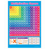 A3 Multiplication Square Numeracy Poster Educational Learning Teaching Resource