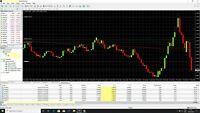 ✓ Forex Expert Advisor +25% Monthly Profit  (non-indicator  trading system EA)