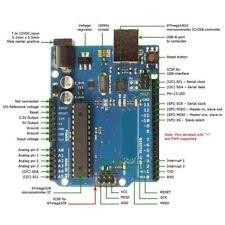For ARDUINO UNO R3 ATmega328P ATmega16U2 Development Board with USB Cable