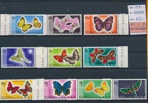 LN19961 Congo 1971 butterflies insects fine lot MNH cv 65 EUR
