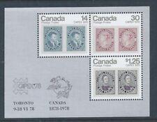 Canada Capex #756a Dull Fluorescent Souvenir Sheet Mint Never Hinged