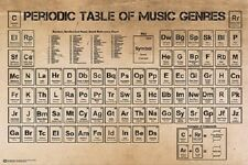 Periodic table of music genres poster 24x36""