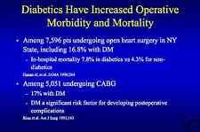 DIABETES MELLITUS Surgery Management PowerPoint Presentation on CD