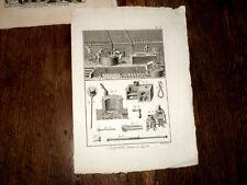 gravure chapelier teinture et apprêt encyclopédie Benard XVIIIème s.