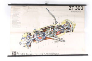 Wall Chart Roll Chart Card Axle Zt 300 Axle
