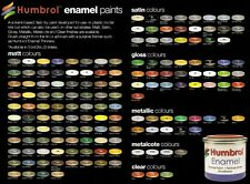 HUMBROL ENAMEL PAINT SMALTO 14ml - 21 BLACK GLOSS - NUOVO