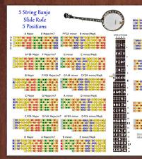 5 STRING BANJO SLIDE RULE POSTER - 5 POSITIONS CHART - FINGERING