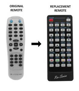 TeKswamp Remote Control for Cambridge Audio Azur 640A Video ...