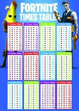 Times Table Mathematics Art Poster A4 Size FORTNITE Job lot FREE Delivery