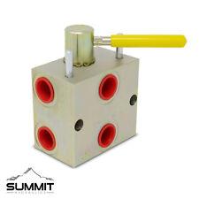 Manual Hydraulic Rotary Diverter / Splitter Valve,  6 Ports, #8 SAE, 20 GPM