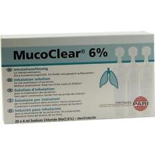 MUCOCLEAR 6% NaCl Inhalationslösung 20X4 ml