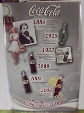 Ancienne Plaque Métal Relief Bombé Coca Cola Fêtes ses 120 ans édition limité