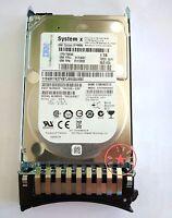 IBM 81Y9690 81Y9691 NEW IBM 1TB 7.2K 6GBPS 2.5IN SFF NL SAS HARD DRIVE New