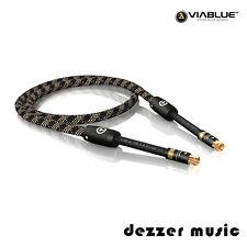 ViaBlue 2,5m SAT-Kabel TVR 2.0 Silver / 2,50m / High End…100% Abschirmung