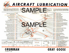 "AERONCA ""46"" CHIEF AIRCRAFT LUBRICATION CHART CC"