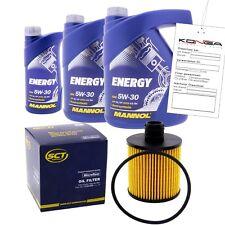 Inspektionskit MANNOL Energy 5W-30 für Mercedes-benz Sprinter 3-t 213 Cdi