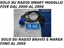 Câble Aux a panneau MP3 iPod Grundig FIAT BON GARÇON jusqu'à al 2005 SMART 2006