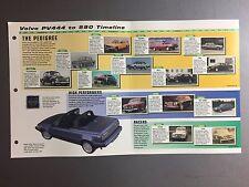 """1947> Post-war Volvos IMP """"Hot Cars"""" Spec Sheet Folder Brochure #9-27"""