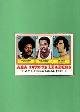1973 Topps Basketball Set ABA FIELD GOAL LEADERS Card # 235 NICE! GILMORE