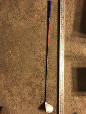 TaylorMade Burner SuperFast 2.0 15 * Degree Driver Golf Club Matrix Ozik S Flex