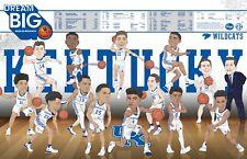 2018-19 KY University of Kentucky Wildcats Basketball Schedule/Poster