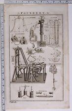 1788 ORIGINAL PRINT FOUNDERY SUCKING PUMP SEA GAGE VARIOUS DIAGRAMS FOUNTAIN PEN