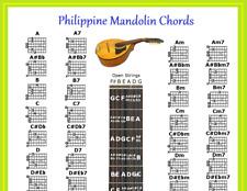 Philippine Mandolina Cuerdas Tabla - Filipino Bandurria