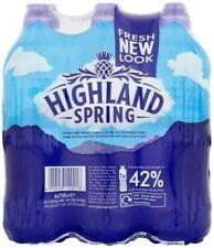 Highland Spring Still Water Sports Cap 15 x 750ml