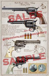 Colt SAA Model of 1873 Poster 11 x 17