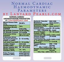 Cardiac Performance and Normal Haemodynamic Indices Lanyard Reference Card