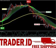Forex Indicator Forex Rainbow Scalper Trading System Best mt4 Trend Strategy